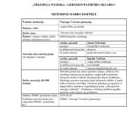 Metodinio darbo kortelė IDKM pamoka  Alternatyvieji energijos šaltiniai.pdf