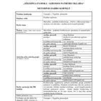 Metodinio darbo kortelė.pdf
